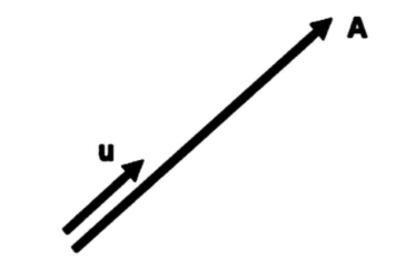 vectores-unitarios