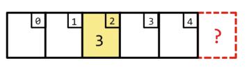 array-2