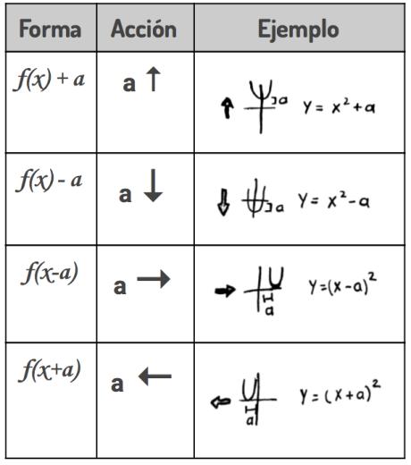 funciones1