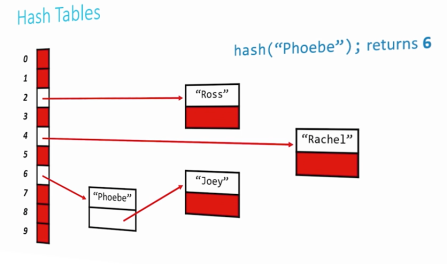 hash table.png