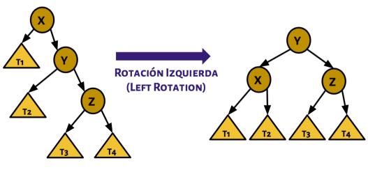 LeftRotation.png