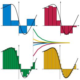 Riemann_sum_convergence.png