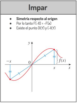 simetria2