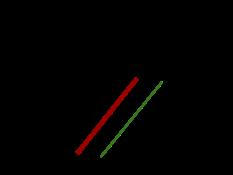 sistemas-2