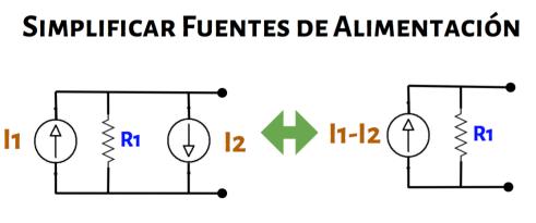 Fuentes1