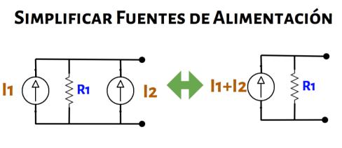 Fuentes2