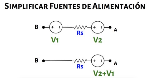Fuentes3