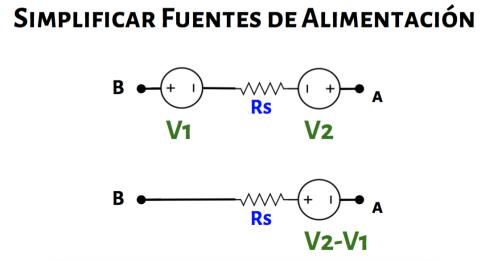 Fuentes4