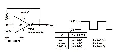 Multivibradores4